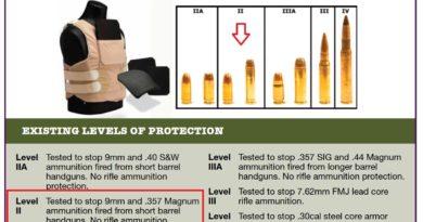 Lövedékálló mellény lövészet (NIJII)